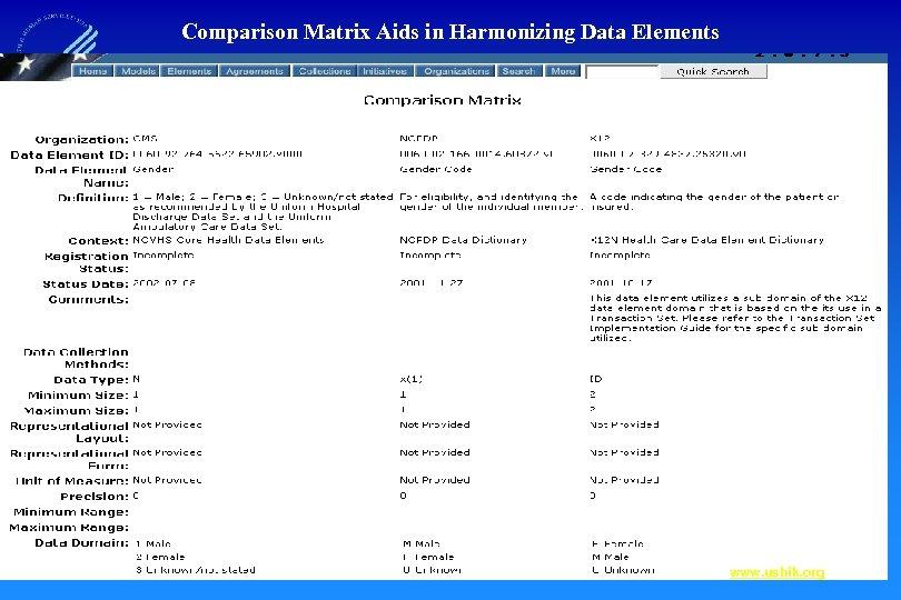 Comparison Matrix Aids in Harmonizing Data Elements 11 www. ushik. org