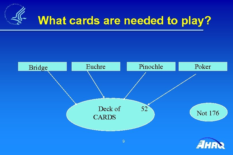 What cards are needed to play? Bridge Euchre Pinochle Deck of CARDS 52 9