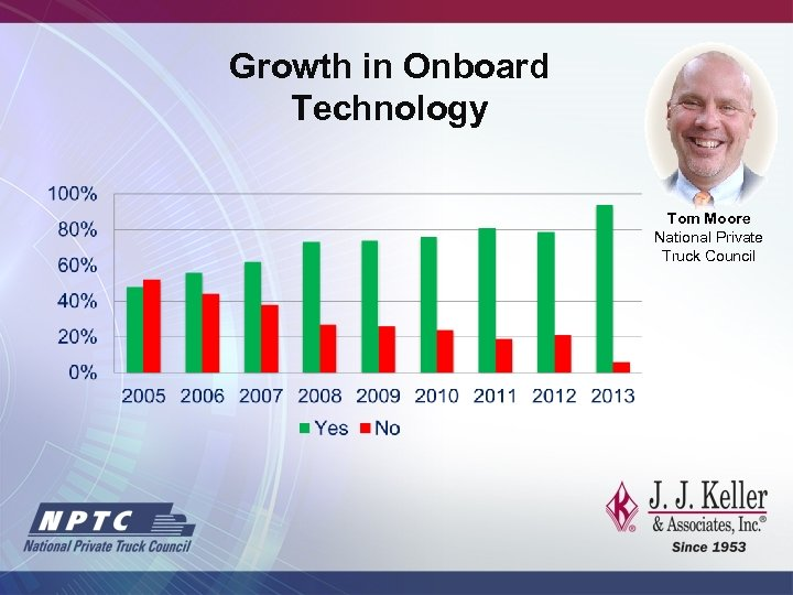 Growth in Onboard Technology Tom Moore National Private Truck Council
