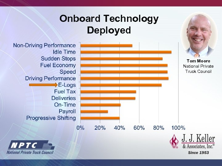 Onboard Technology Deployed Tom Moore National Private Truck Council