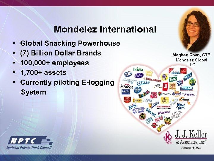 Mondelez International • • • Global Snacking Powerhouse (7) Billion Dollar Brands 100, 000+