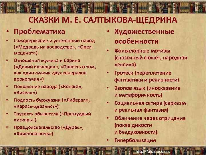 СКАЗКИ М. Е. САЛТЫКОВА-ЩЕДРИНА • Проблематика • • • Самодержавие и угнетенный народ (