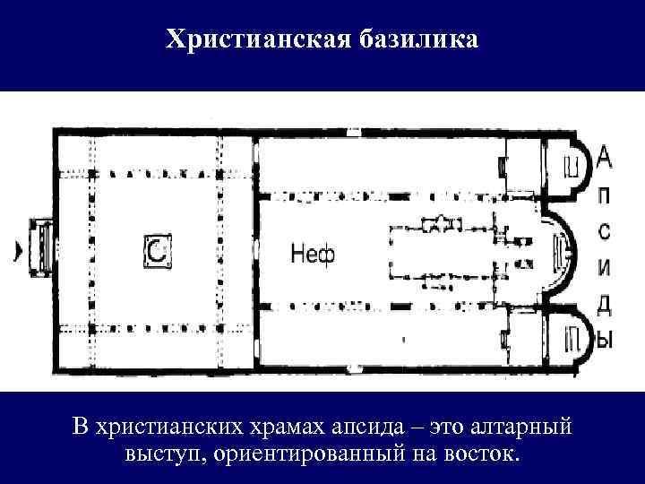 Христианская базилика В христианских храмах апсида – это алтарный выступ, ориентированный на восток.