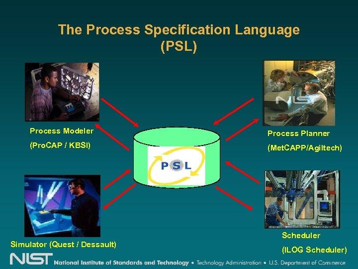 The Process Specification Language (PSL) Process Modeler Process Planner (Pro. CAP / KBSI) (Met.