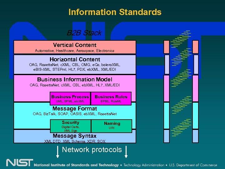 Information Standards B 2 B Stack Vertical Content Automotive, Healthcare, Aerospace, Electronics Horizontal Content