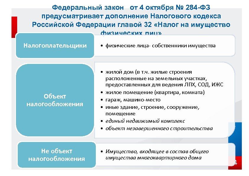 Федеральный закон от 4 октября № 284 -ФЗ предусматривает дополнение Налогового кодекса Российской Федерации