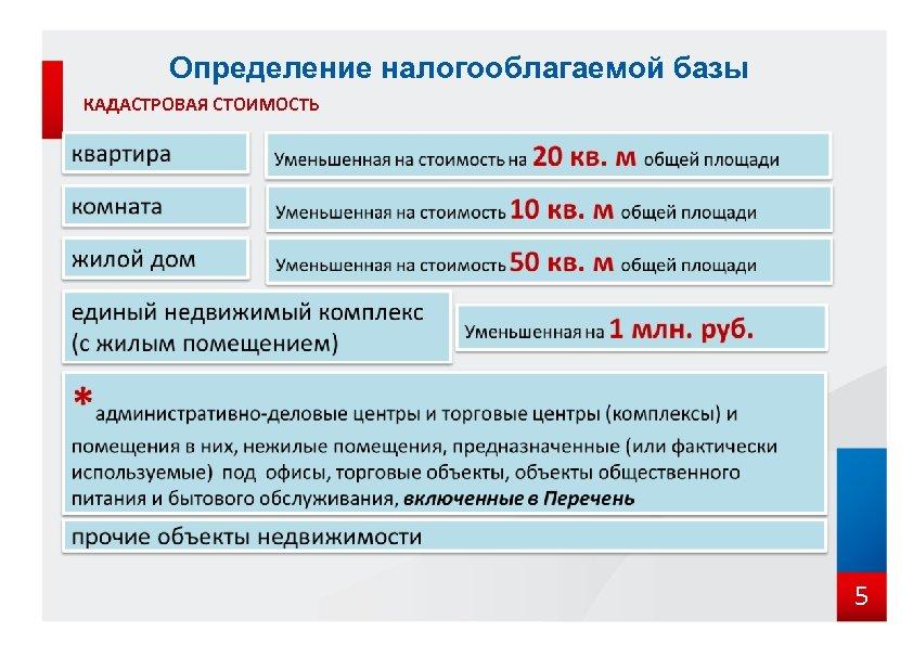 Определение налогооблагаемой базы КАДАСТРОВАЯ СТОИМОСТЬ 5