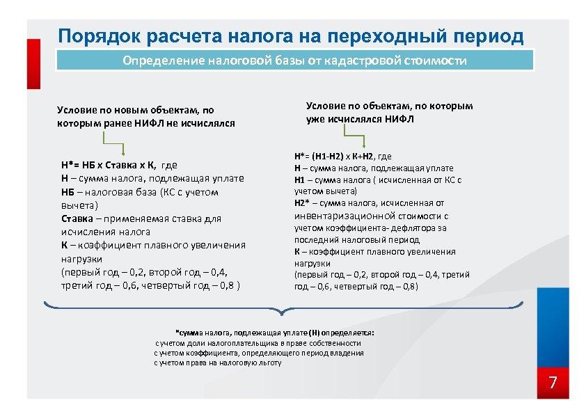 Порядок расчета налога на переходный период Определение налоговой базы от кадастровой стоимости до 2020