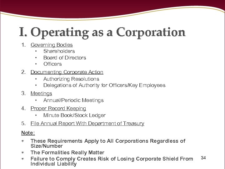 I. Operating as a Corporation 1. Governing Bodies • Shareholders • Board of Directors