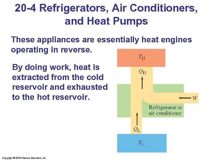 20 -4 Refrigerators, Air Conditioners, and Heat Pumps These appliances are essentially heat engines
