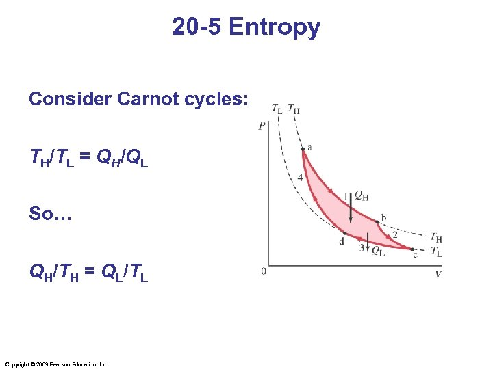 20 -5 Entropy Consider Carnot cycles: TH/TL = QH/QL So… QH/TH = QL/TL Copyright