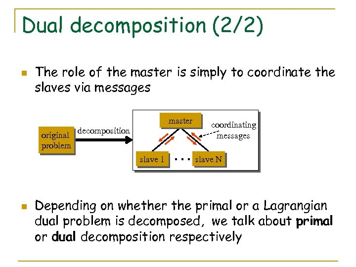 Dual decomposition (2/2) n The role of the master is simply to coordinate the