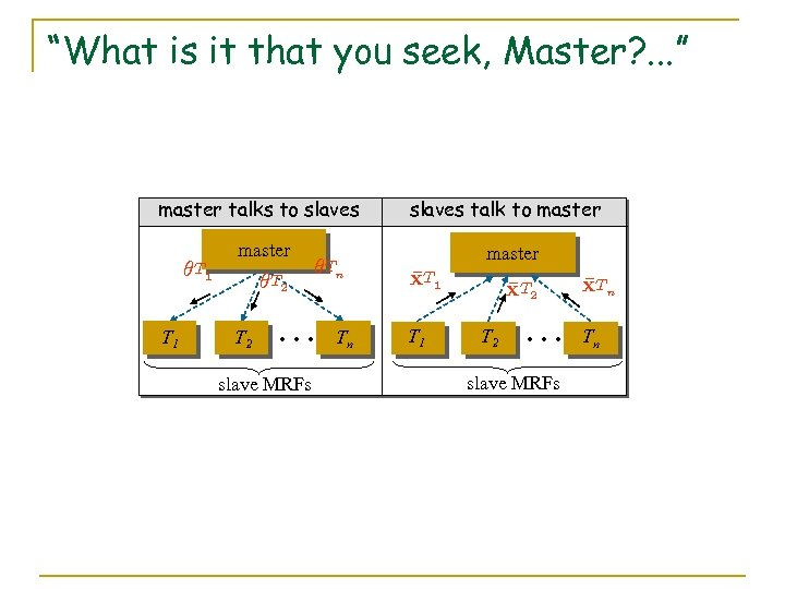 """""""What is it that you seek, Master? . . . """" master talks to"""