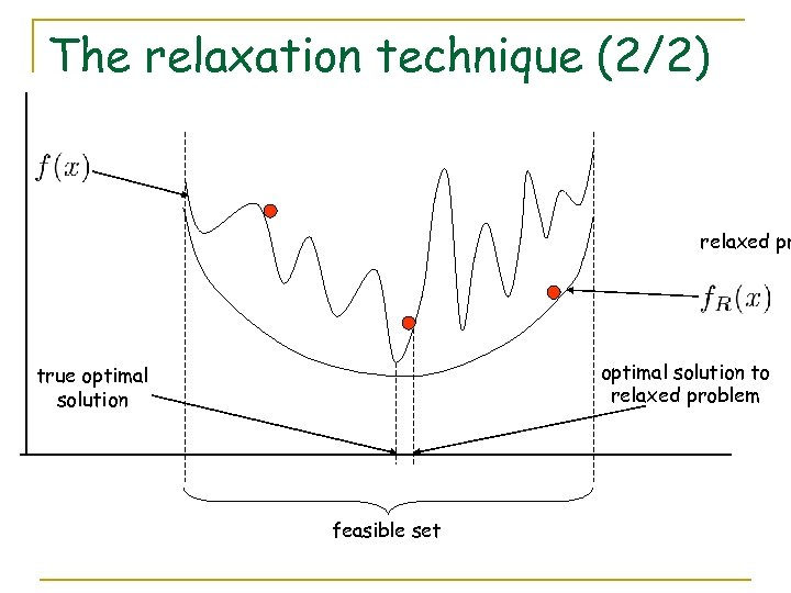 The relaxation technique (2/2) relaxed pr optimal solution to relaxed problem true optimal solution