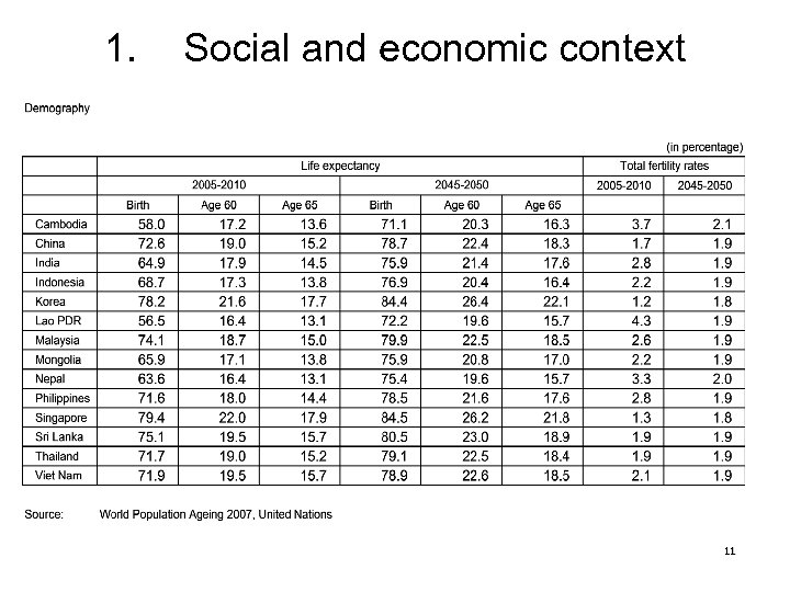 1. Social and economic context 11