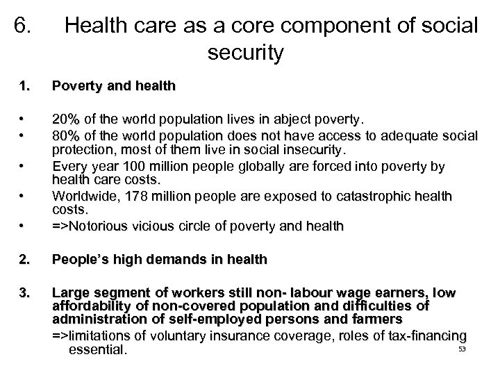 6. Health care as a core component of social security 1. Poverty and health