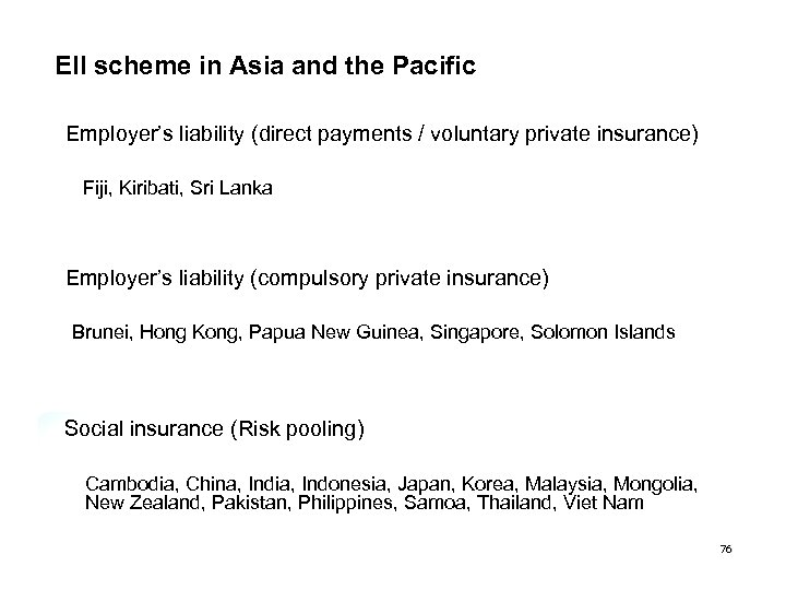 EII scheme in Asia and the Pacific Employer's liability (direct payments / voluntary private