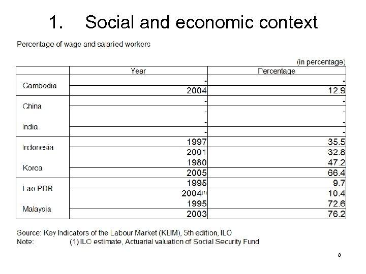 1. Social and economic context 8