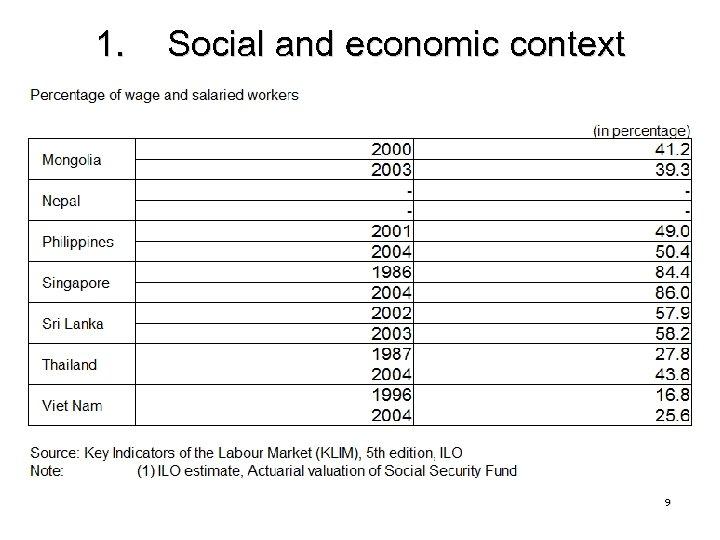 1. Social and economic context 9