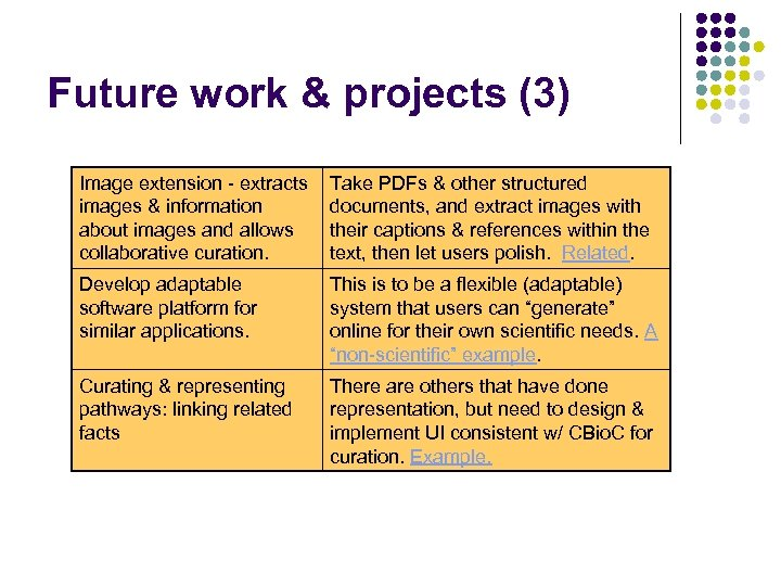 Future work & projects (3) Image extension - extracts images & information about images