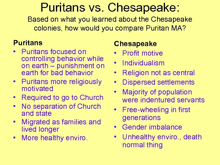 Puritans vs. Chesapeake: Based on what you learned about the Chesapeake colonies, how would