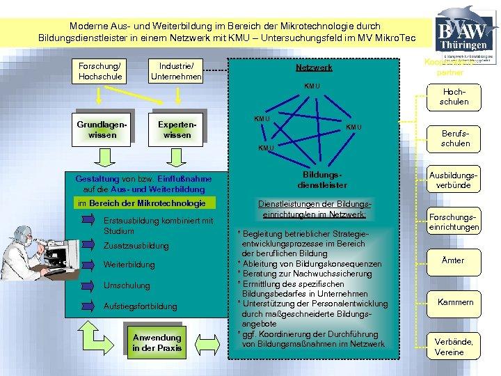 Moderne Aus- und Weiterbildung im Bereich der Mikrotechnologie durch Bildungsdienstleister in einem Netzwerk mit