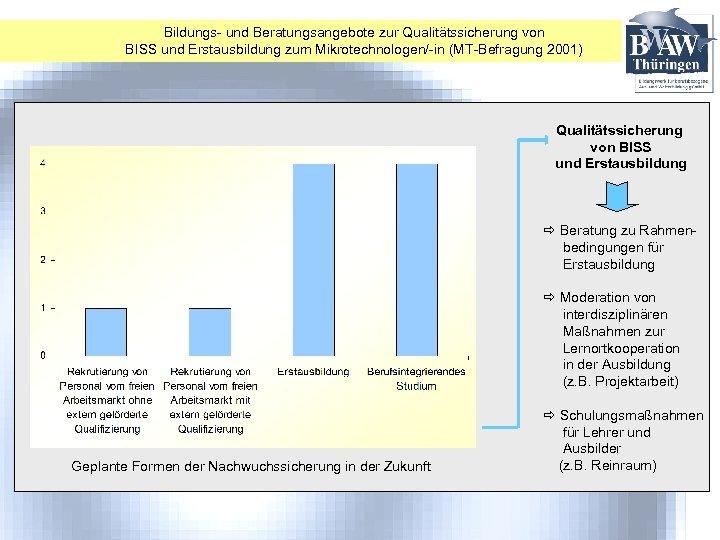 Bildungs- und Beratungsangebote zur Qualitätssicherung von BISS und Erstausbildung zum Mikrotechnologen/-in (MT-Befragung 2001) Qualitätssicherung