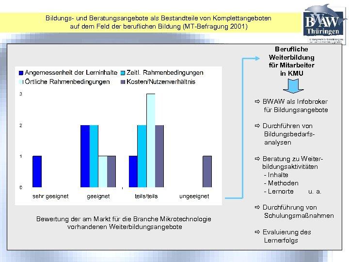 Bildungs- und Beratungsangebote als Bestandteile von Komplettangeboten auf dem Feld der beruflichen Bildung (MT-Befragung