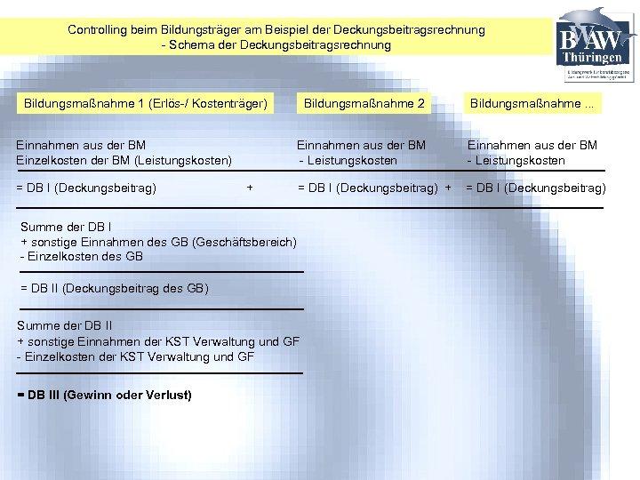 Controlling beim Bildungsträger am Beispiel der Deckungsbeitragsrechnung - Schema der Deckungsbeitragsrechnung Bildungsmaßnahme 1 (Erlös-/