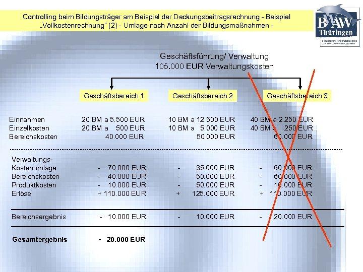 """Controlling beim Bildungsträger am Beispiel der Deckungsbeitragsrechnung - Beispiel """"Vollkostenrechnung"""" (2) - Umlage nach"""