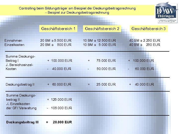 Controlling beim Bildungsträger am Beispiel der Deckungsbeitragsrechnung - Beispiel zur Deckungsbeitragsrechnung Geschäftsbereich 1 Einnahmen