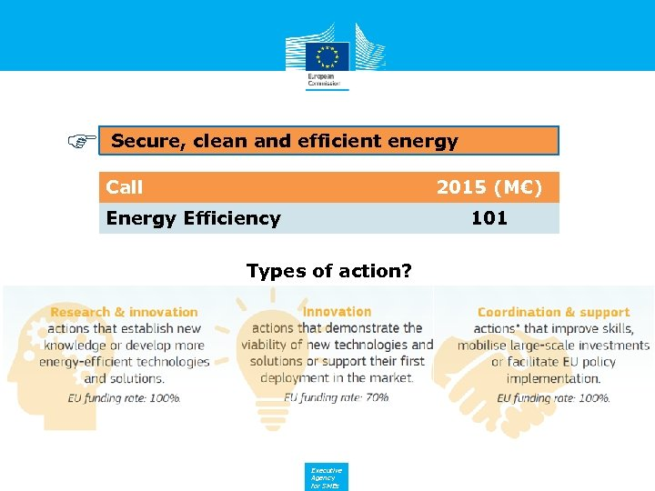 Secure, clean and efficient energy Call 2015 (M€) Energy Efficiency 101 Types of