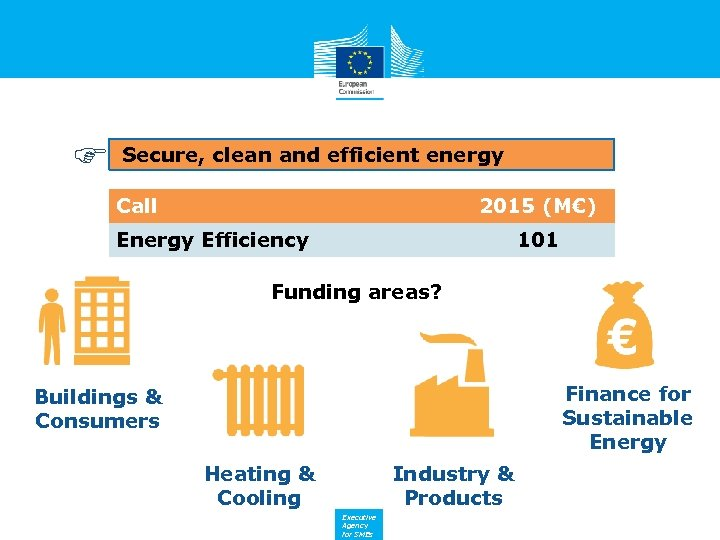 Secure, clean and efficient energy Call 2015 (M€) Energy Efficiency 101 Funding areas?