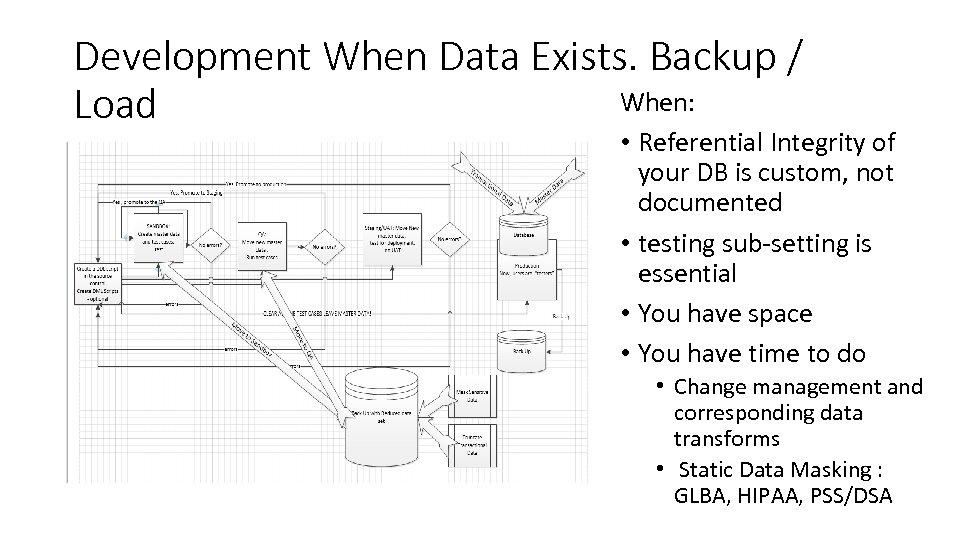 Development When Data Exists. Backup / When: Load • Referential Integrity of your DB