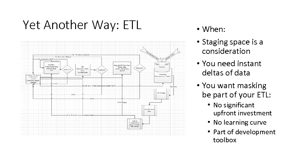 Yet Another Way: ETL • When: • Staging space is a consideration • You