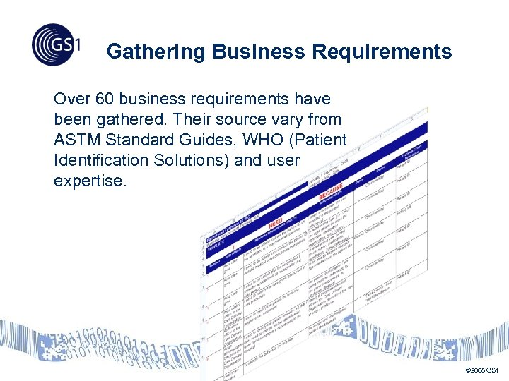 Gathering Business Requirements Over 60 business requirements have been gathered. Their source vary from