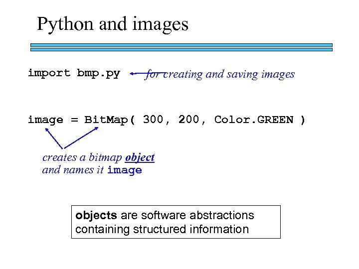Python and images import bmp. py for creating and saving images image = Bit.