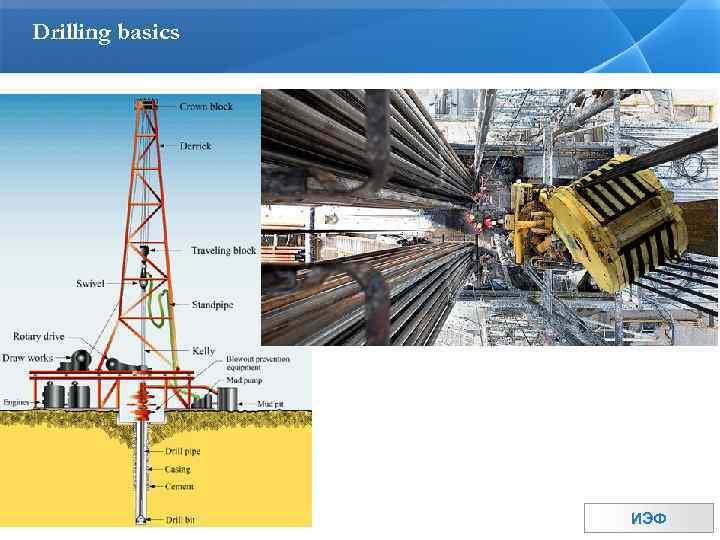 Drilling basics Стр 17 ИЭФ