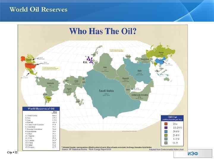 World Oil Reserves Стр 23 ИЭФ