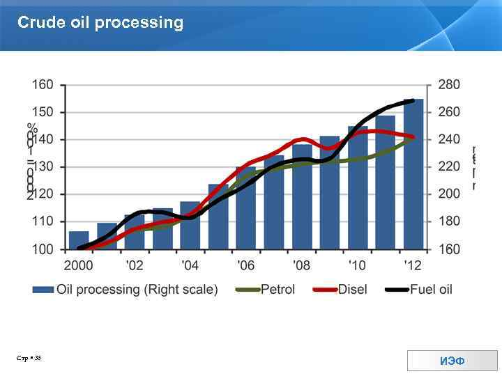 Crude oil processing Стр 36 ИЭФ