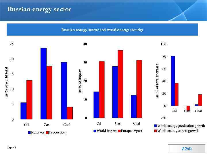 Russian energy sector and world energy security Стр 4 ИЭФ