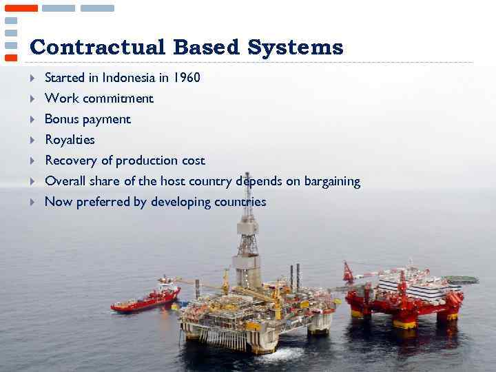 Contractual Based Systems Started in Indonesia in 1960 Work commitment Bonus payment Royalties Recovery