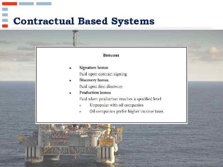 Contractual Based Systems