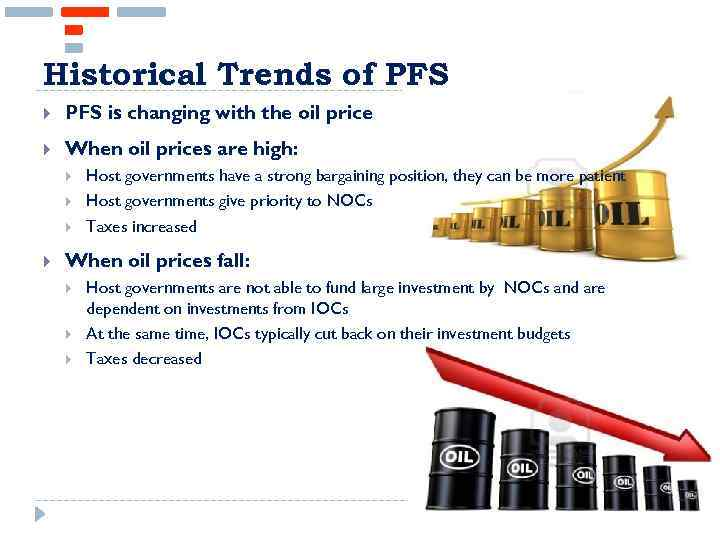 Historical Trends of PFS is changing with the oil price When oil prices are
