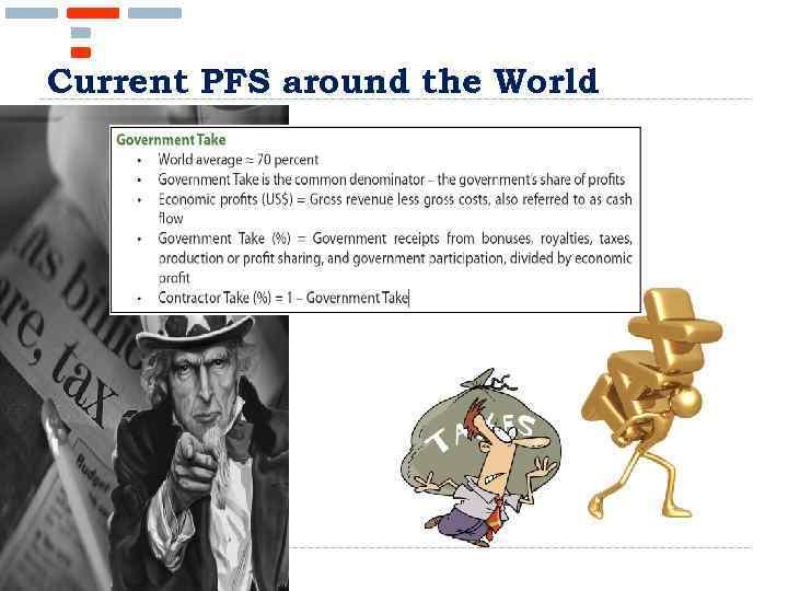 Current PFS around the World