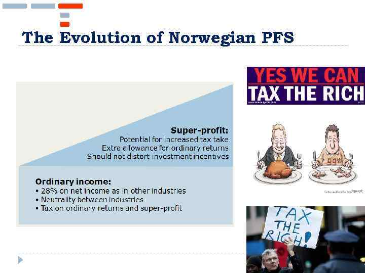 The Evolution of Norwegian PFS