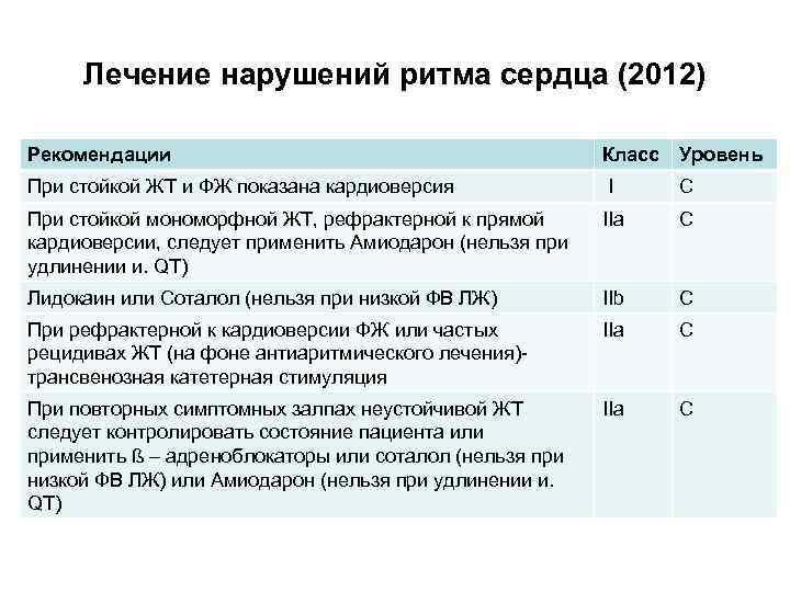 Лечение нарушений ритма сердца (2012) Рекомендации Класс Уровень При стойкой ЖТ и ФЖ показана