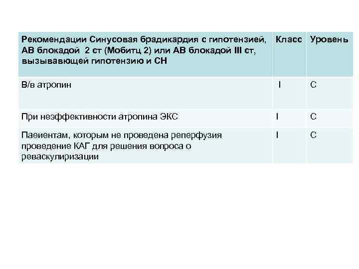 Рекомендации Синусовая брадикардия с гипотензией, АВ блокадой 2 ст (Мобитц 2) или АВ блокадой
