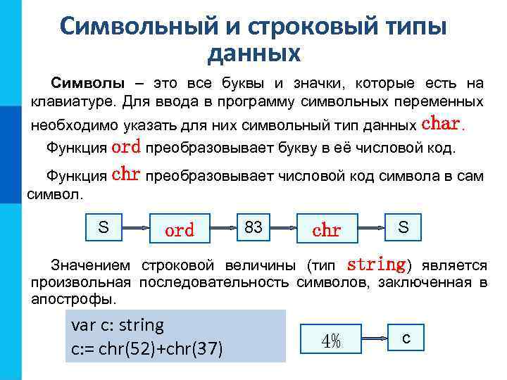 Символьный и строковый типы данных Символы – это все буквы и значки, которые есть