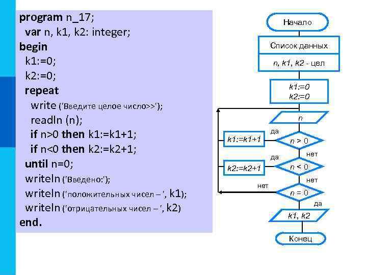 program n_17; var n, k 1, k 2: integer; begin k 1: =0; k